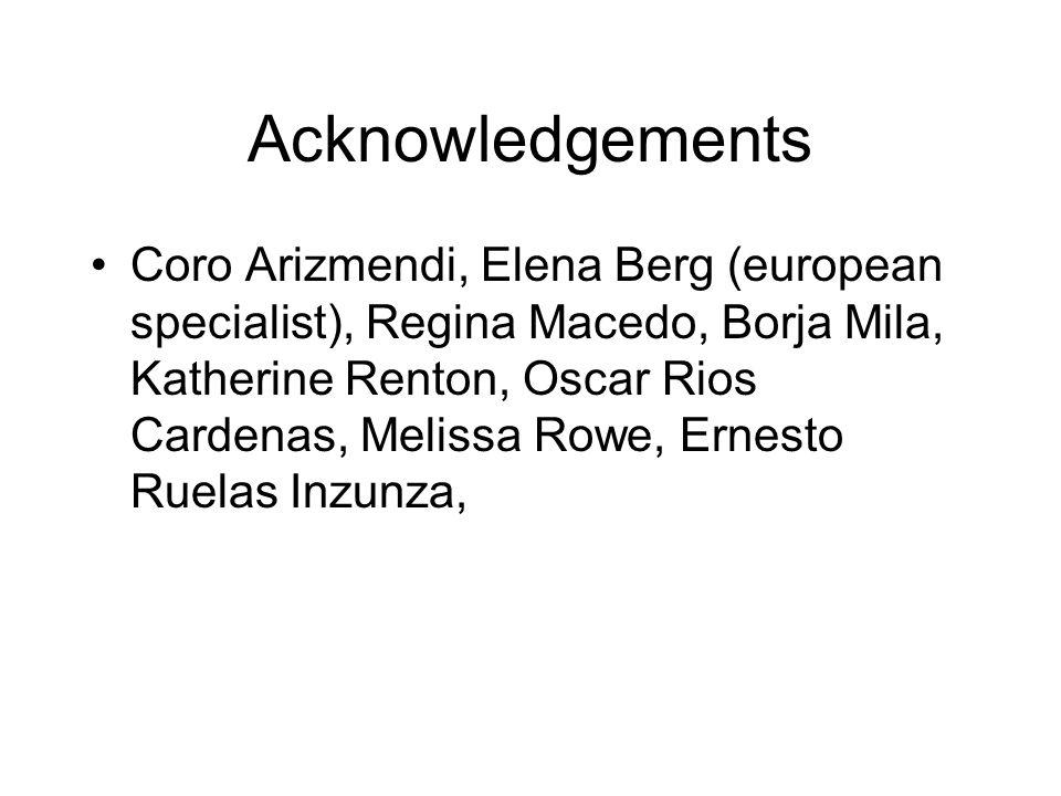 Acknowledgements Coro Arizmendi, Elena Berg (european specialist), Regina Macedo, Borja Mila, Katherine Renton, Oscar Rios Cardenas, Melissa Rowe, Ern
