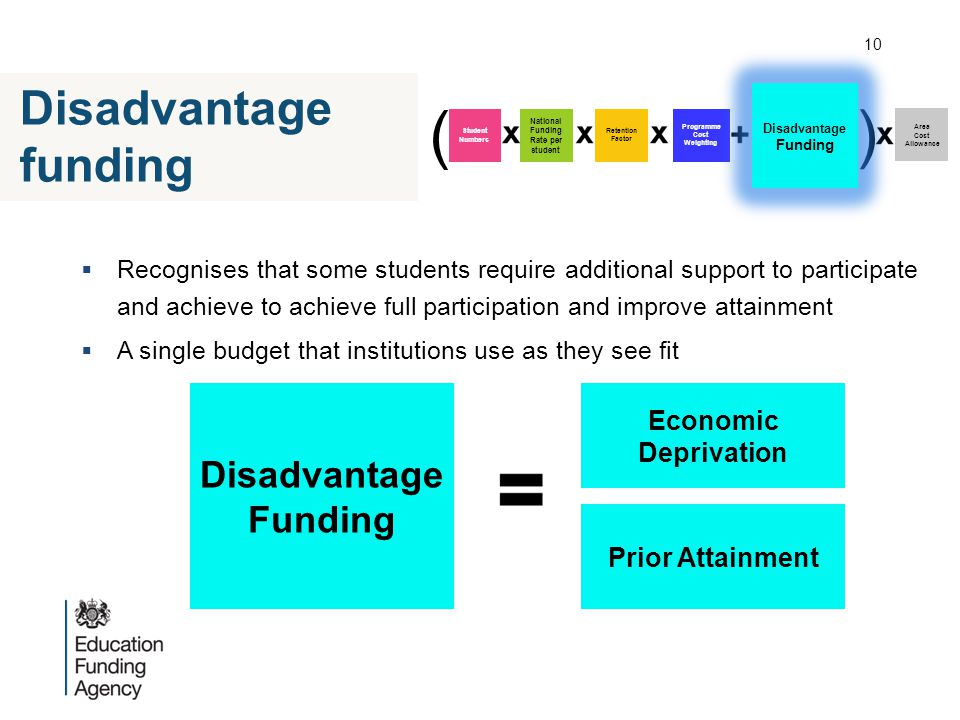  Recognises that some students require additional support to participate and achieve to achieve full participation and improve attainment  A single