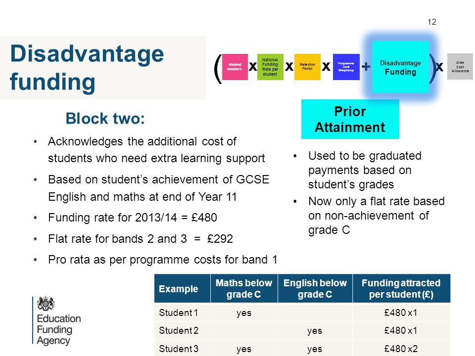 Prior Attainment Acknowledges the additional cost of students who need extra learning support Based on student's achievement of GCSE English and maths