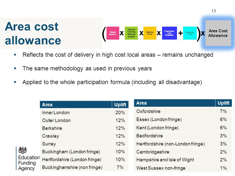 Area Cost Allowance  Reflects the cost of delivery in high cost local areas – remains unchanged  The same methodology as used in previous years  Ap