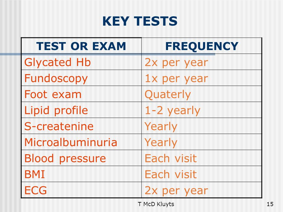 T McD Kluyts15 KEY TESTS TEST OR EXAMFREQUENCY Glycated Hb2x per year Fundoscopy1x per year Foot examQuaterly Lipid profile1-2 yearly S-createnineYear