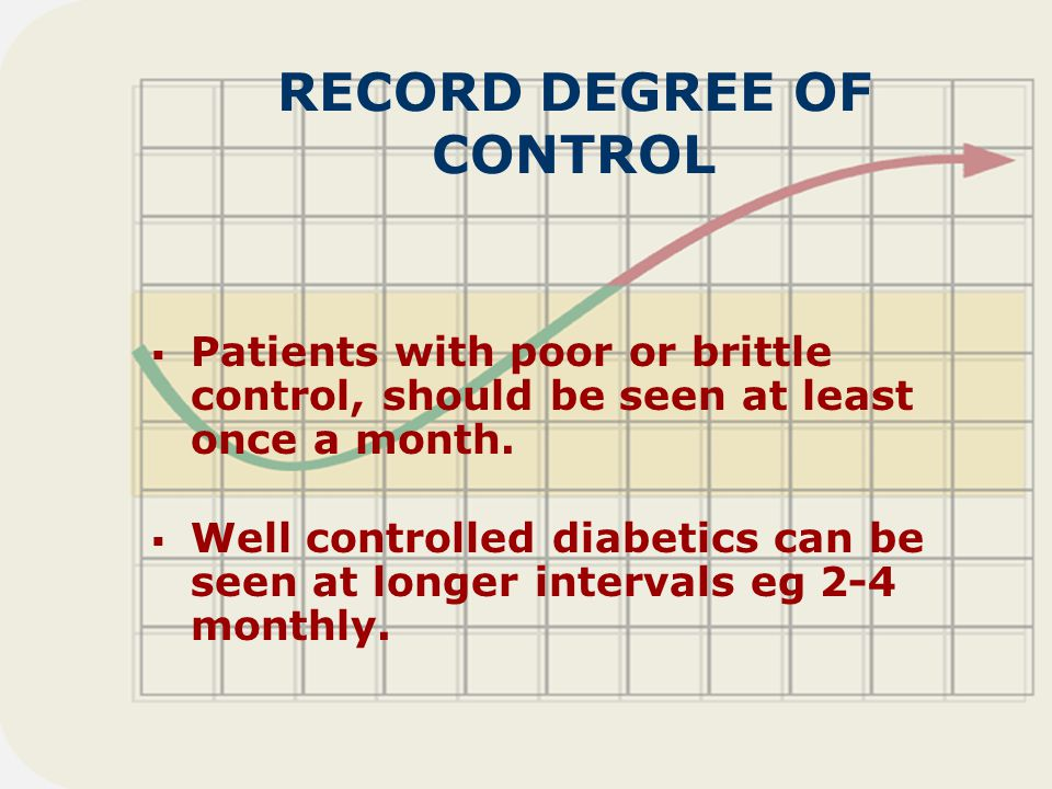 T McD Kluyts17 RECORD DEGREE OF CONTROL  Patients with poor or brittle control, should be seen at least once a month.  Well controlled diabetics can