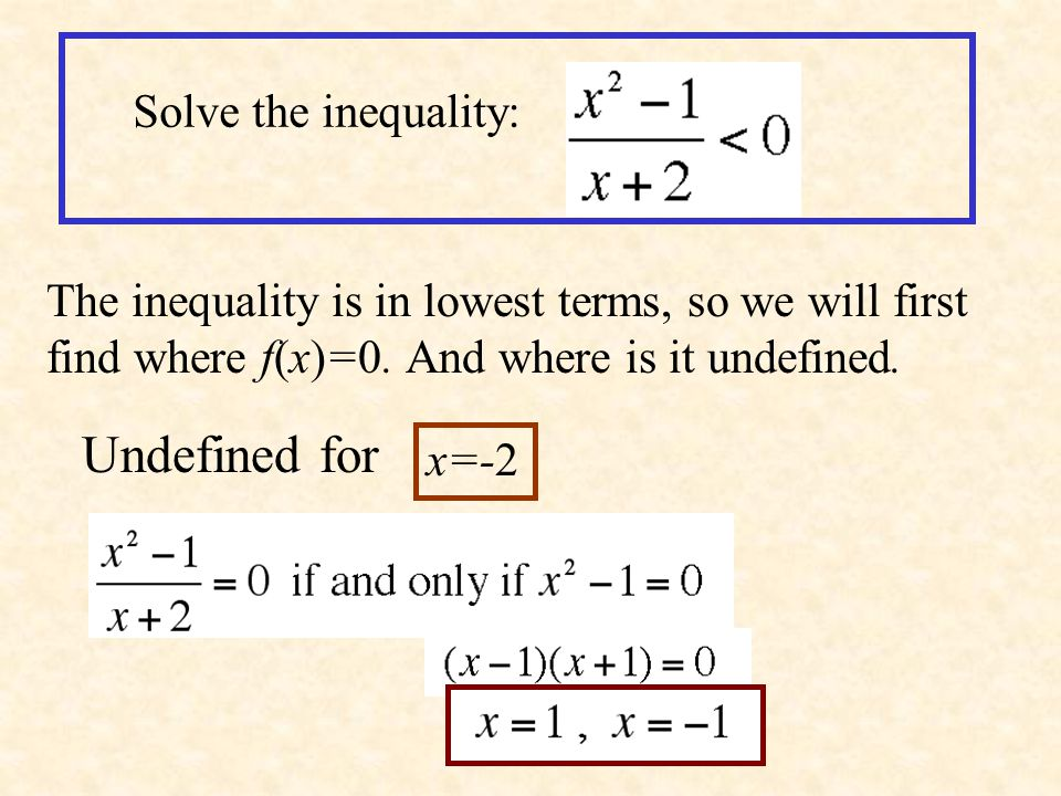 Use these numbers to separate the real line into intervals. Select a test number from each interval and evaluate f at the test number. If the value of
