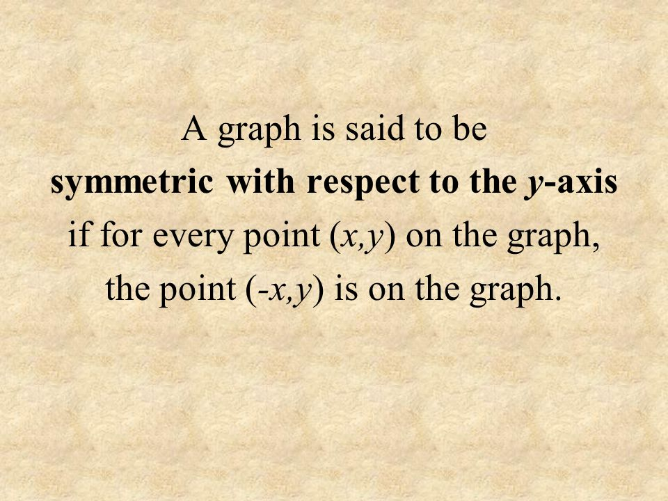 Symmetry A graph is said to be symmetric with respect to the x-axis if for every point (x,y) on the graph, the point (x,-y) is on the graph.