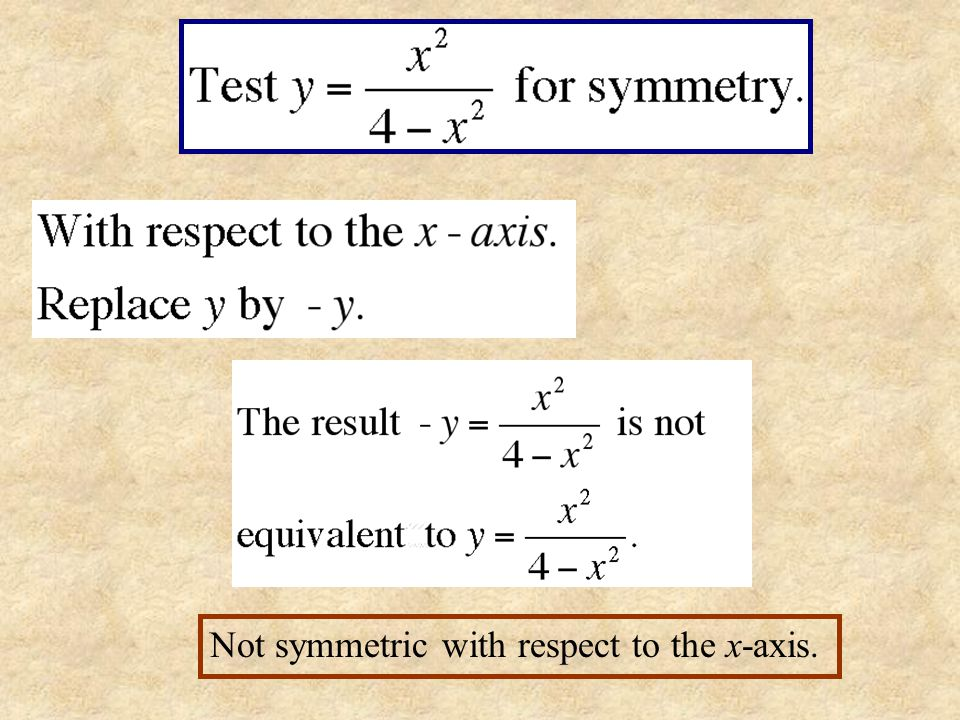 Tests for Symmetry x-axisReplace y by -y in the equation. If an equivalent equation results, the graph is symmetric with respect to the x-axis. y-axis