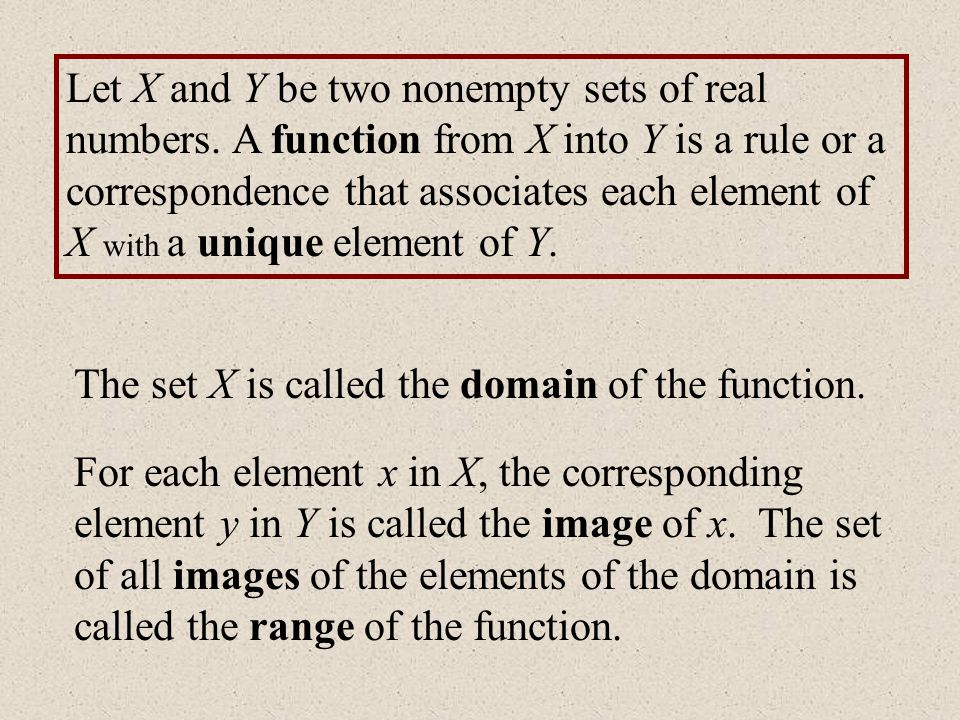 The set X is called the domain of the function.