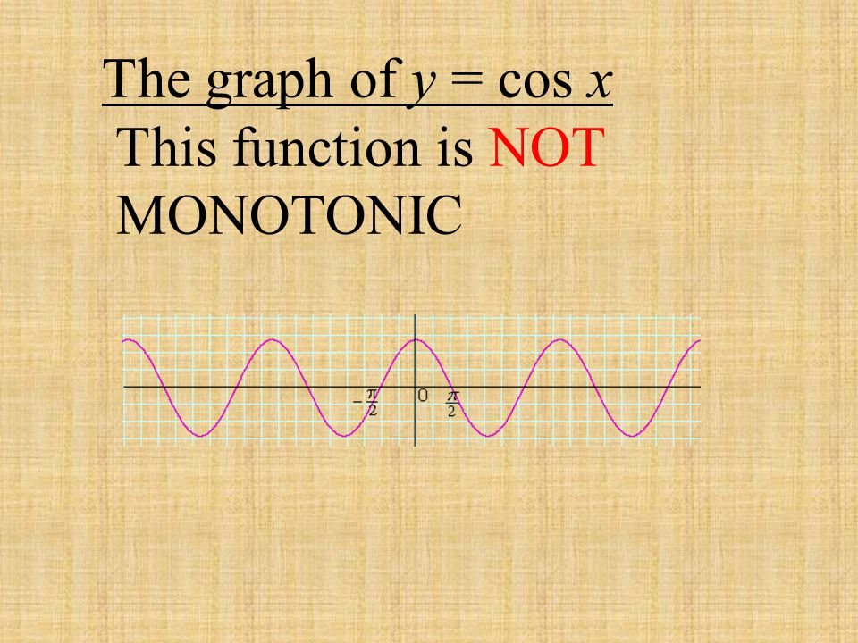 The function y = tanx is monotonically increasing in its domain