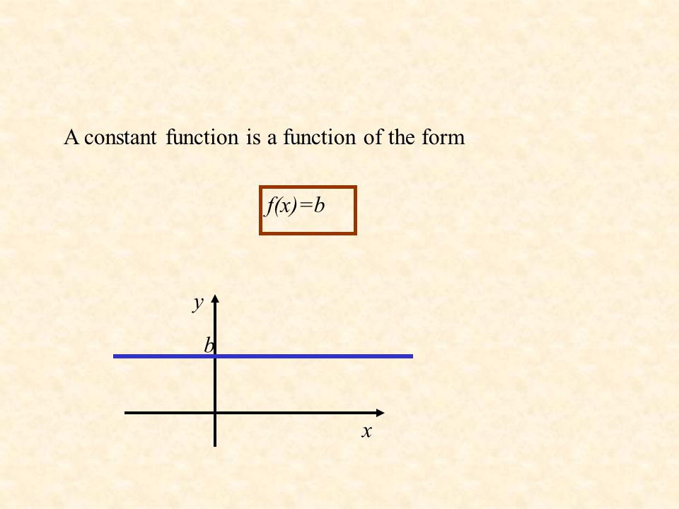 A linear function is a function of the form f(x)=mx+b The graph of a linear function is a line with a slope m and y- intercept b. (0,b)