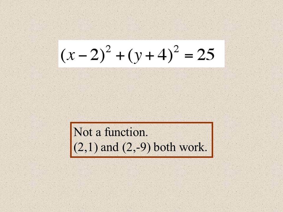 Determine which of the following relations represent functions. Not a function. Function.