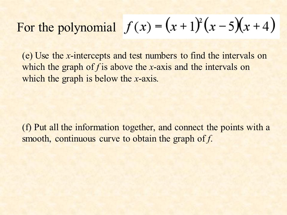 For the polynomial (a) Find the x- and y-intercepts of the graph of f. (b) Determine whether the graph crosses or touches the x-axis at each x-interce