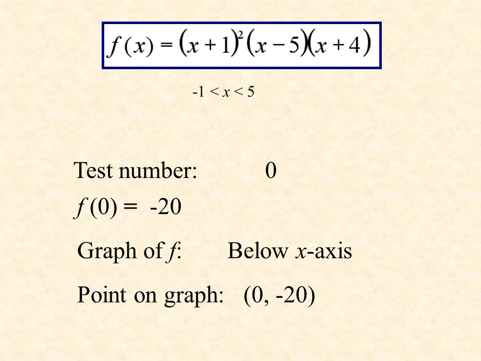 Test number: -2 f (-2) = -14 Graph of f: Below x-axis Point on graph: (-2, -14) -4 < x < -1