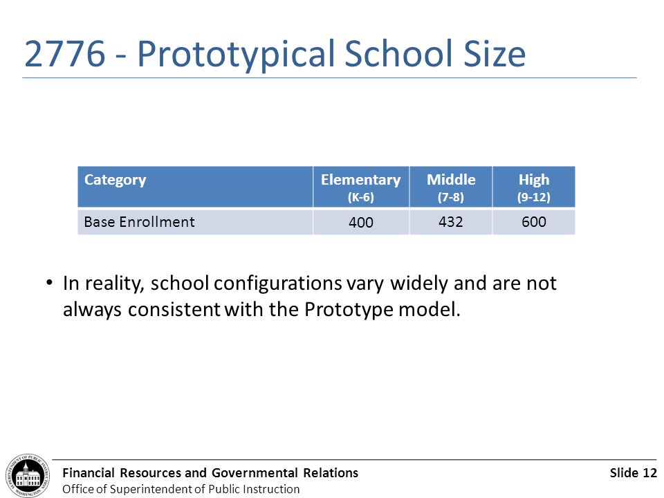 Slide 12Financial Resources and Governmental Relations Office of Superintendent of Public Instruction 2776 - Prototypical School Size CategoryElementary (K-6) Middle (7-8) High (9-12) Base Enrollment400432600 In reality, school configurations vary widely and are not always consistent with the Prototype model.