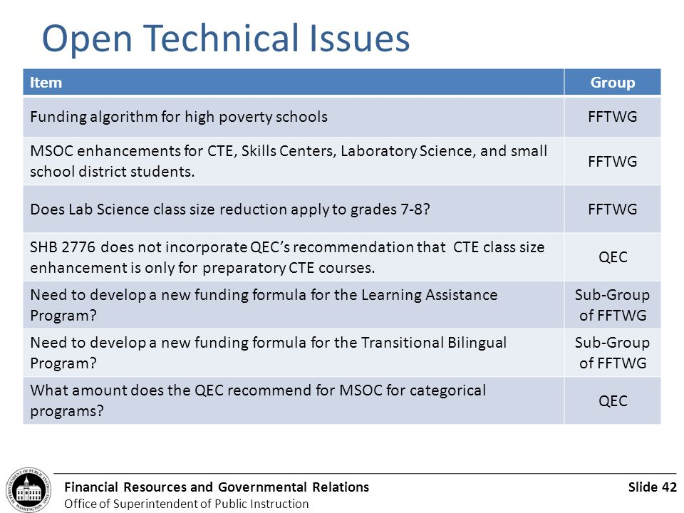 Slide 42Financial Resources and Governmental Relations Office of Superintendent of Public Instruction Open Technical Issues ItemGroup Funding algorithm for high poverty schoolsFFTWG MSOC enhancements for CTE, Skills Centers, Laboratory Science, and small school district students.