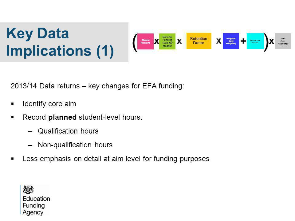 2013/14 Data returns – key changes for EFA funding:  Identify core aim  Record planned student-level hours: –Qualification hours –Non-qualification hours  Less emphasis on detail at aim level for funding purposes Program Cost Weighting Disadvantage Funding Area Cost Allowance Student Numbers National Funding Rate per student ( ) Retention Factor Key Data Implications (1)