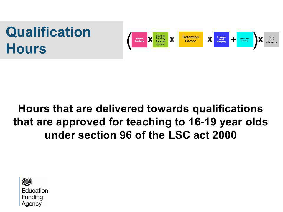Hours that are delivered towards qualifications that are approved for teaching to 16-19 year olds under section 96 of the LSC act 2000 Program Cost Weighting Disadvantage Funding Area Cost Allowance Student Numbers National Funding Rate per student ( ) Retention Factor Qualification Hours
