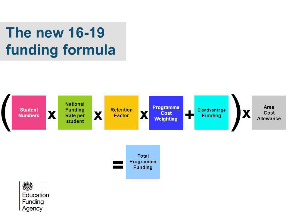 The new 16-19 funding formula Total Programme Funding Programme Cost Weighting Disadvantage Funding Area Cost Allowance Student Numbers National Funding Rate per student Retention Factor ()