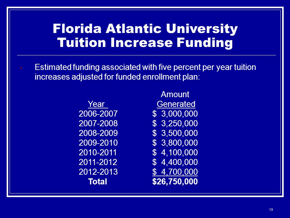 13 Florida Atlantic University Tuition Increase Funding Estimated funding associated with five percent per year tuition increases adjusted for funded enrollment plan: Amount Year Generated $ 3,000, $ 3,250, $ 3,500, $ 3,800, $ 4,100, $ 4,400, $ 4,700,000 Total$26,750,000