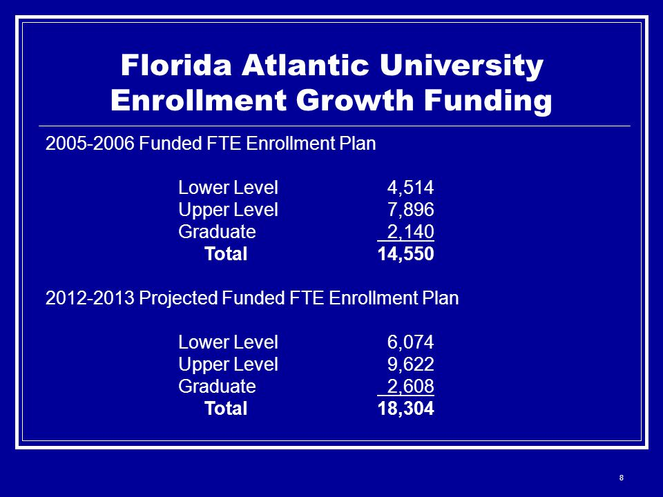 8 Florida Atlantic University Enrollment Growth Funding 2005-2006 Funded FTE Enrollment Plan Lower Level 4,514 Upper Level 7,896 Graduate 2,140 Total14,550 2012-2013 Projected Funded FTE Enrollment Plan Lower Level 6,074 Upper Level 9,622 Graduate 2,608 Total18,304