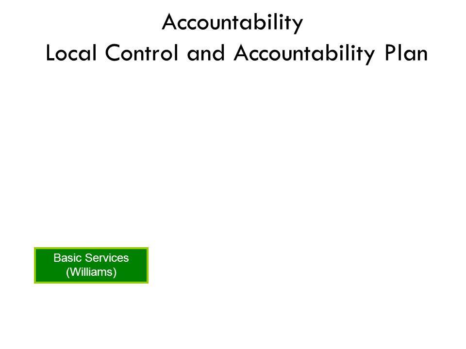 Accountability Local Control and Accountability Plan Basic Services (Williams)