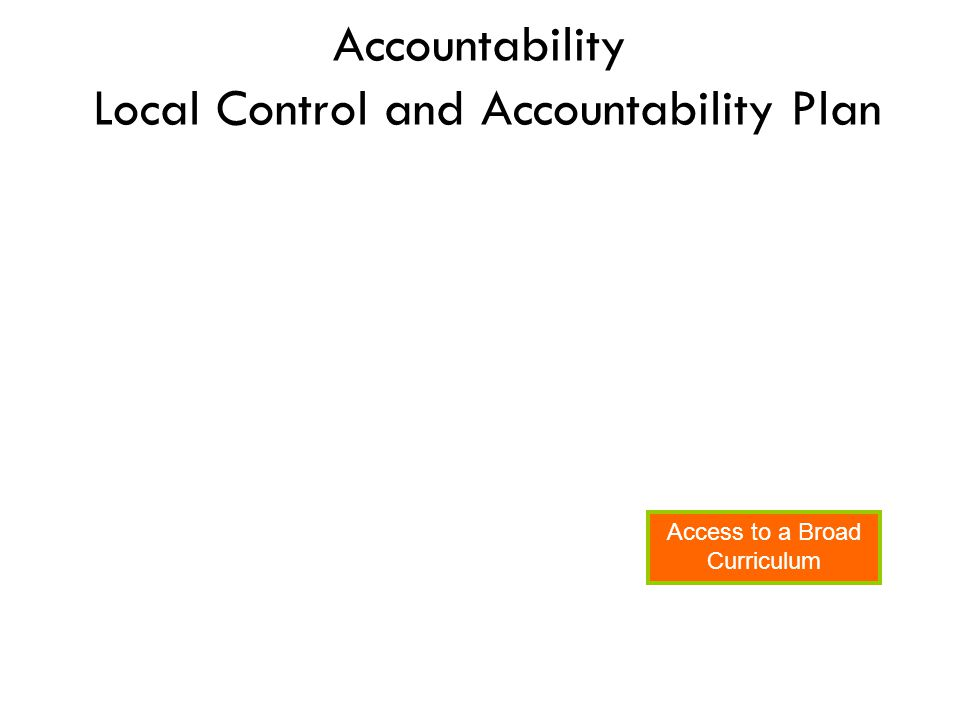 Accountability Local Control and Accountability Plan Access to a Broad Curriculum