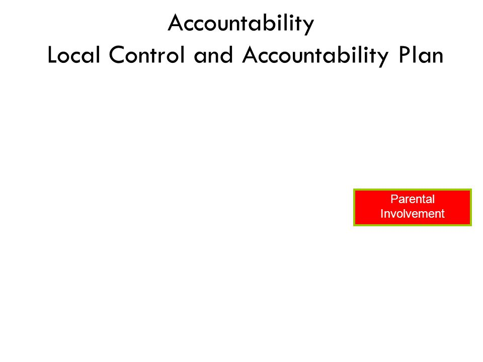Accountability Local Control and Accountability Plan Parental Involvement