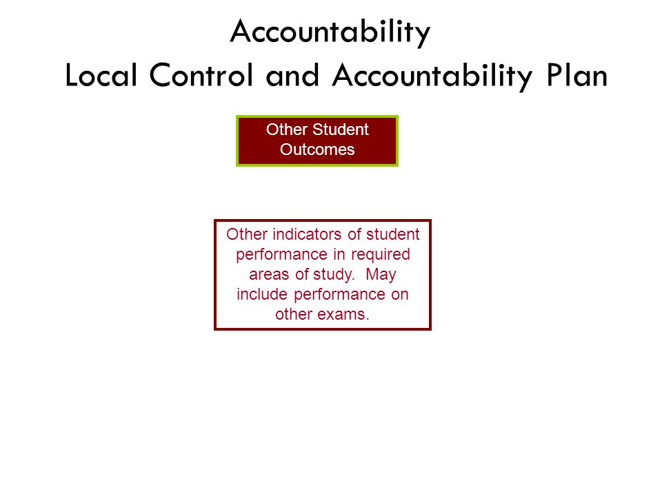 Accountability Local Control and Accountability Plan Other Student Outcomes Other indicators of student performance in required areas of study. May in