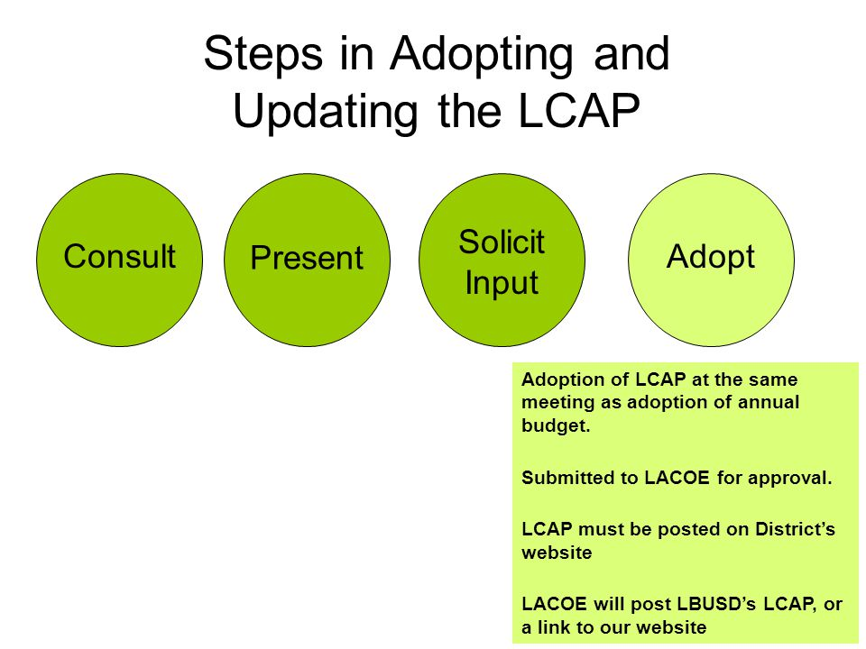 Steps in Adopting and Updating the LCAP Consult Present Solicit Input Adopt Adoption of LCAP at the same meeting as adoption of annual budget. Submitt