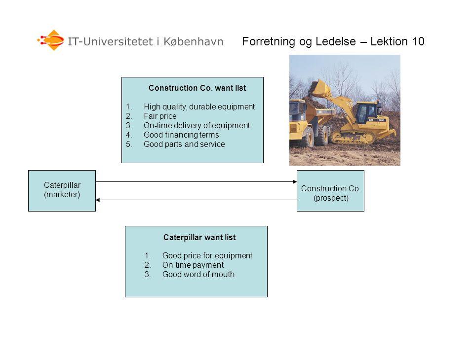 Forretning og Ledelse – Lektion 10 Construction Co.