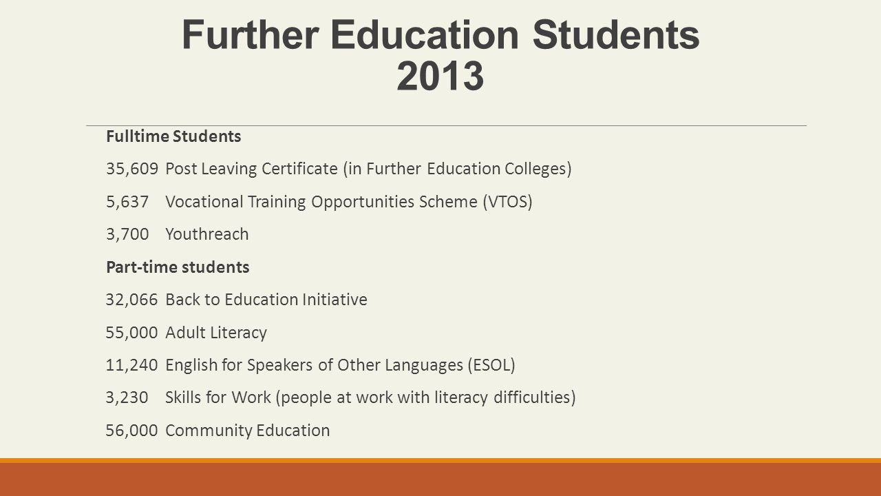 Further Education Students 2013 Fulltime Students 35,609 Post Leaving Certificate (in Further Education Colleges) 5,637 Vocational Training Opportunities Scheme (VTOS) 3,700 Youthreach Part-time students 32,066 Back to Education Initiative 55,000 Adult Literacy 11,240 English for Speakers of Other Languages (ESOL) 3,230 Skills for Work (people at work with literacy difficulties) 56,000 Community Education