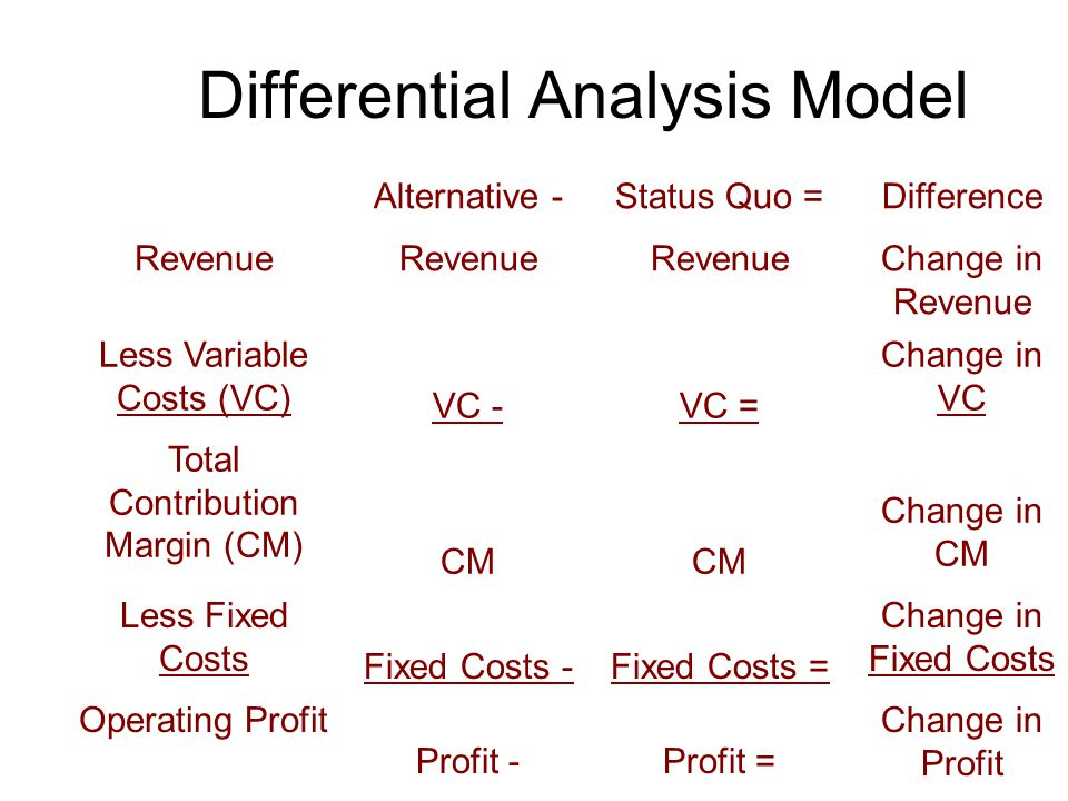 3 Differential Analysis Model Alternative -Status Quo =Difference Revenue Change in Revenue Less Variable Costs (VC) VC -VC = Change in VC Total Contr