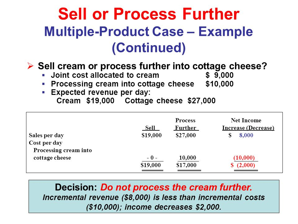 31 Sell or Process Further Multiple-Product Case – Example (Continued) Process Net Income Sell Further Increase (Decrease) Sales per day $19,000 $27,0