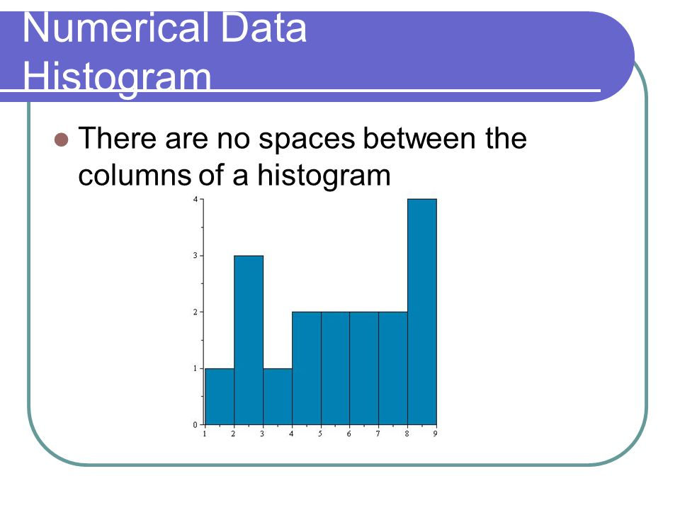 Numerical Data Histogram There are no spaces between the columns of a histogram