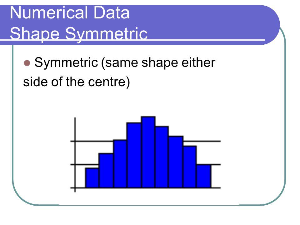 Numerical Data Shape Symmetric Symmetric (same shape either side of the centre)