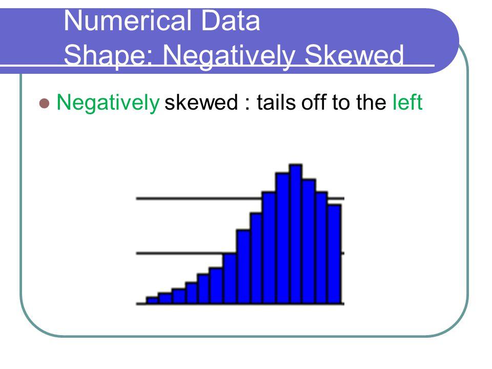 Numerical Data Shape: Negatively Skewed Negatively skewed : tails off to the left