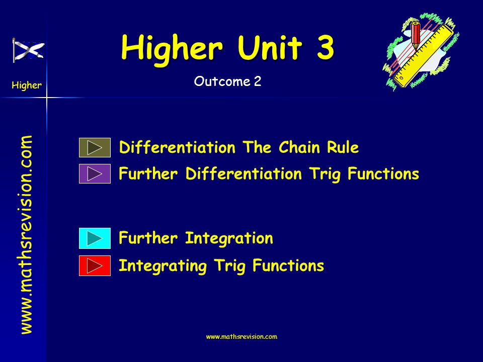 www.mathsrevision.com Higher Outcome 2 Example Integrating Composite Functions 1.