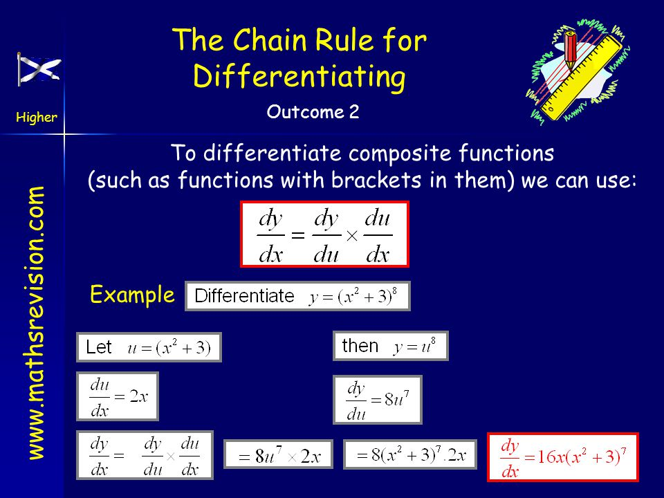www.mathsrevision.com Higher Outcome 2 Example Integrating Composite Functions