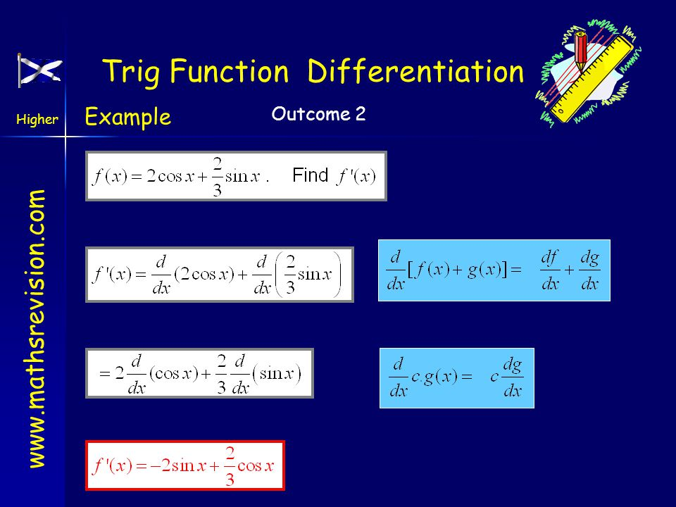 www.mathsrevision.com Higher Outcome 2 Trig Function Differentiation The Derivatives of sin x & cos x