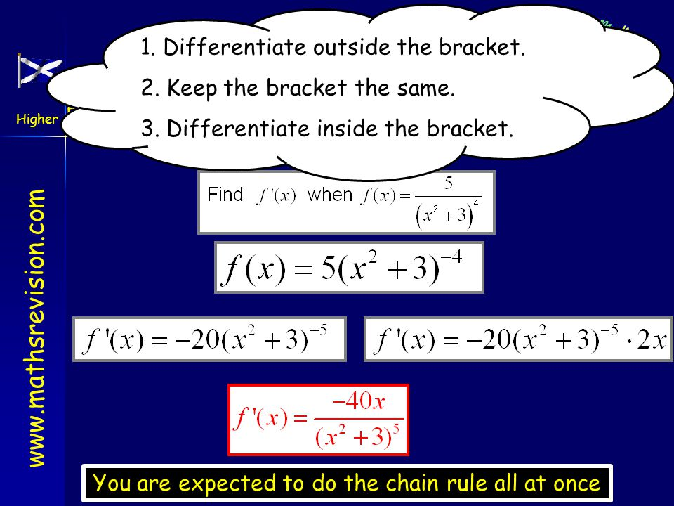 www.mathsrevision.com Higher Outcome 2 The Chain Rule for Differentiating Good News ! There is an easier way. You have 1 minute to come up with the ru