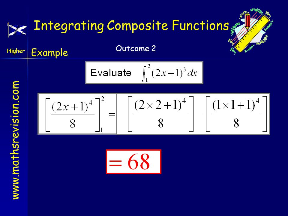 www.mathsrevision.com Higher Outcome 2 Example Integrating Composite Functions 1. Add one to the power. 2. Divide by new power. 3. Compensate for brac