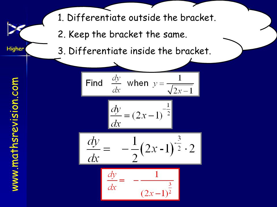 www.mathsrevision.com Higher Outcome 2 The Chain Rule for Differentiating Example 1. Differentiate outside the bracket. 2. Keep the bracket the same.