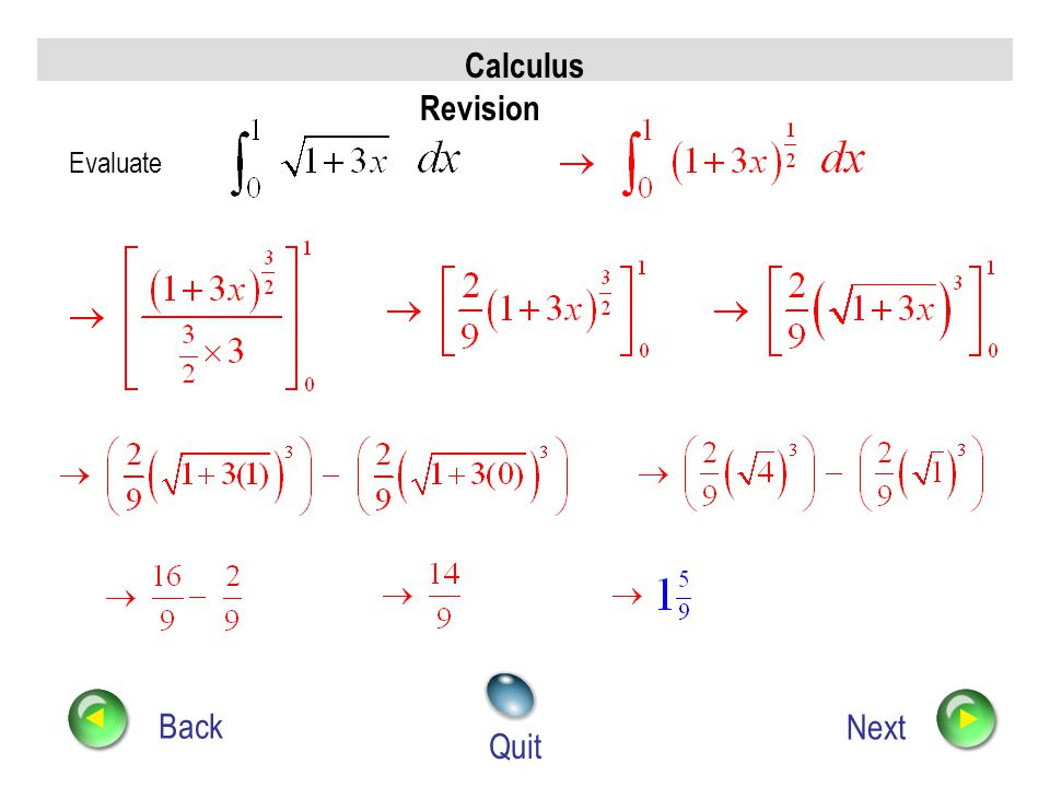 Calculus Revision Back Next Quit Evaluate Use standard Integral (from chain rule)