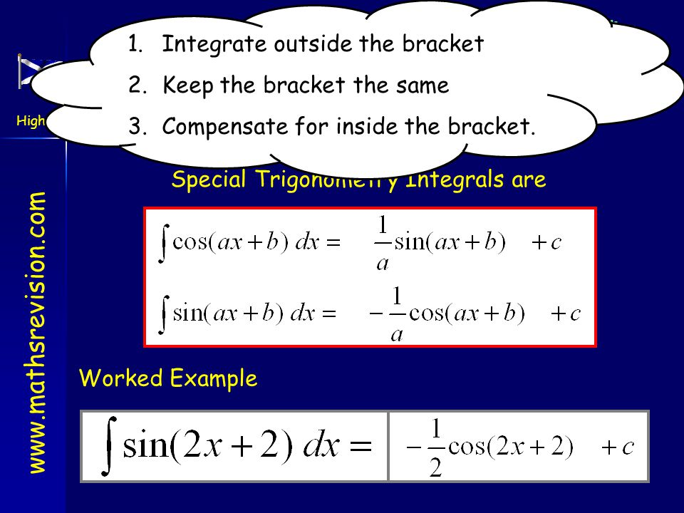www.mathsrevision.com Higher Outcome 2 Integrating Trig Functions Integration is opposite of differentiation Worked Example