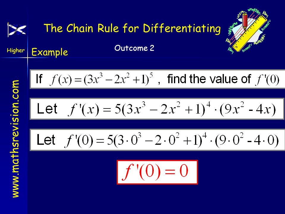 www.mathsrevision.com Higher Outcome 2 Example The Chain Rule for Differentiating 1. Differentiate outside the bracket. 2. Keep the bracket the same.