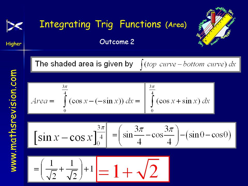 www.mathsrevision.com Higher Outcome 2 Integrating Trig Functions (Area) Example A The diagram shows the graphs of y = -sin x and y = cos x a)Find the