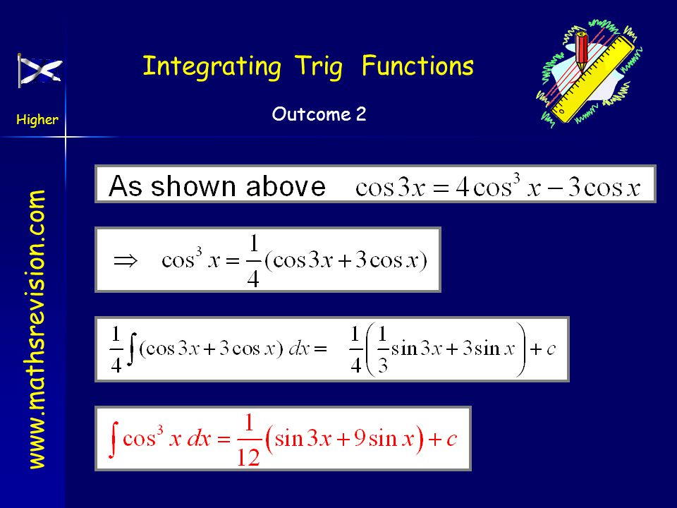 www.mathsrevision.com Higher Outcome 2 Example Integrating Trig Functions Remember cos(x + y) =