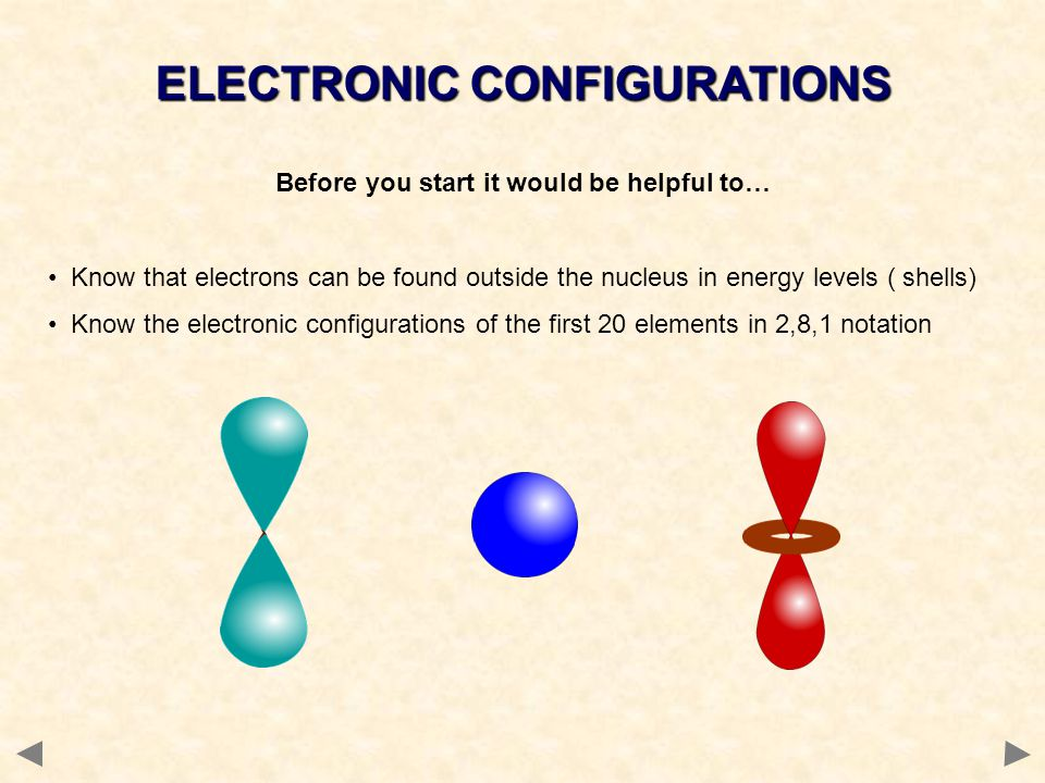 Before you start it would be helpful to… Know that electrons can be found outside the nucleus in energy levels ( shells) Know the electronic configura