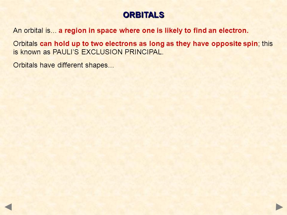 ORBITALS An orbital is... a region in space where one is likely to find an electron. Orbitals can hold up to two electrons as long as they have opposi