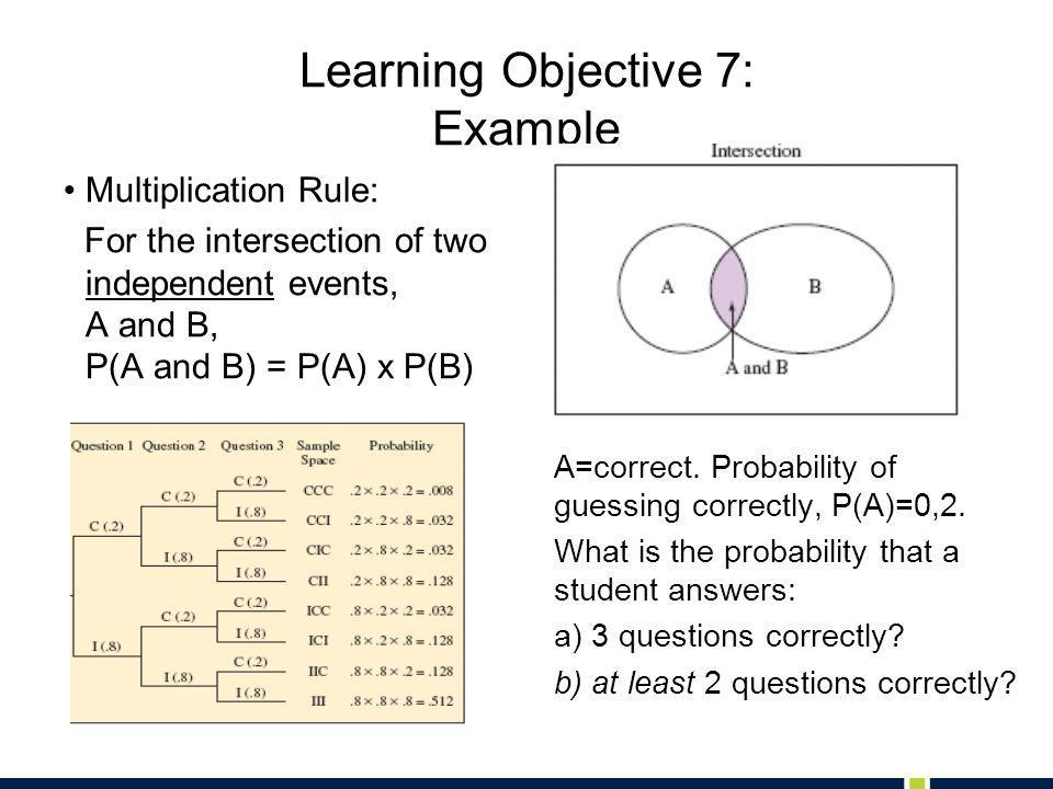 Learning Objective 7: Example Multiplication Rule: For the intersection of two independent events, A and B, P(A and B) = P(A) x P(B) A=correct.