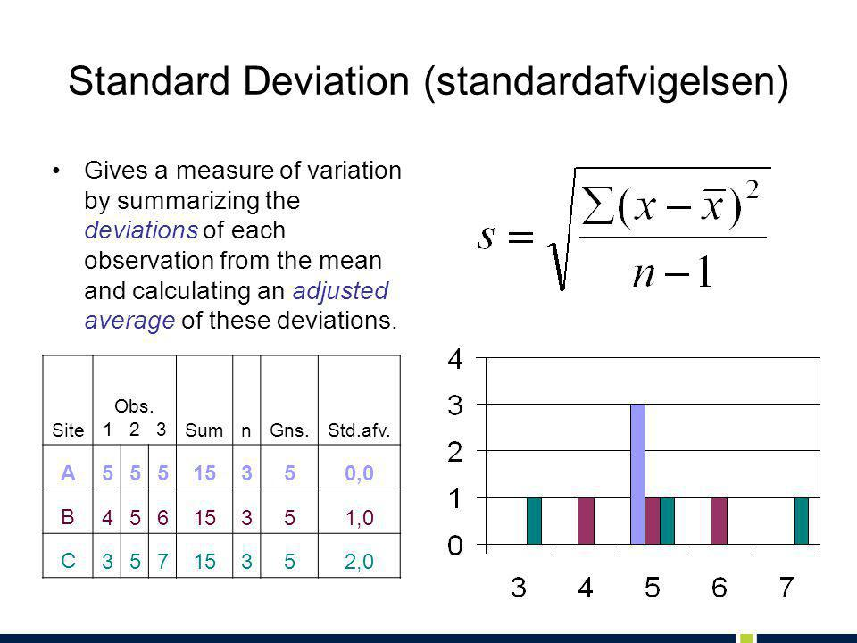 Standard Deviation (standardafvigelsen) Gives a measure of variation by summarizing the deviations of each observation from the mean and calculating an adjusted average of these deviations.
