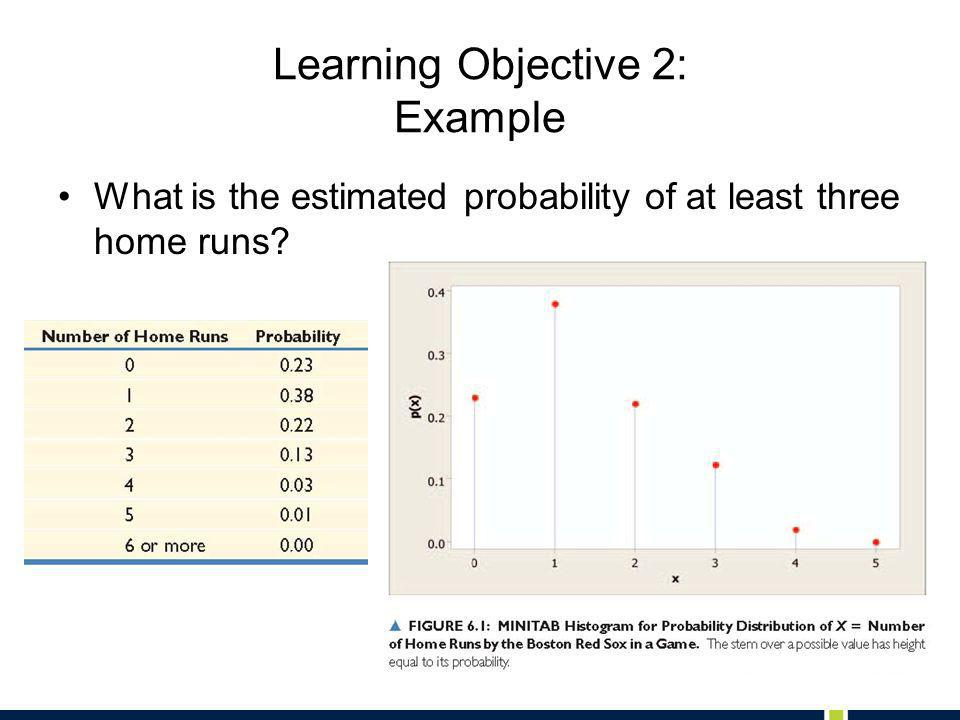 Learning Objective 2: Example What is the estimated probability of at least three home runs